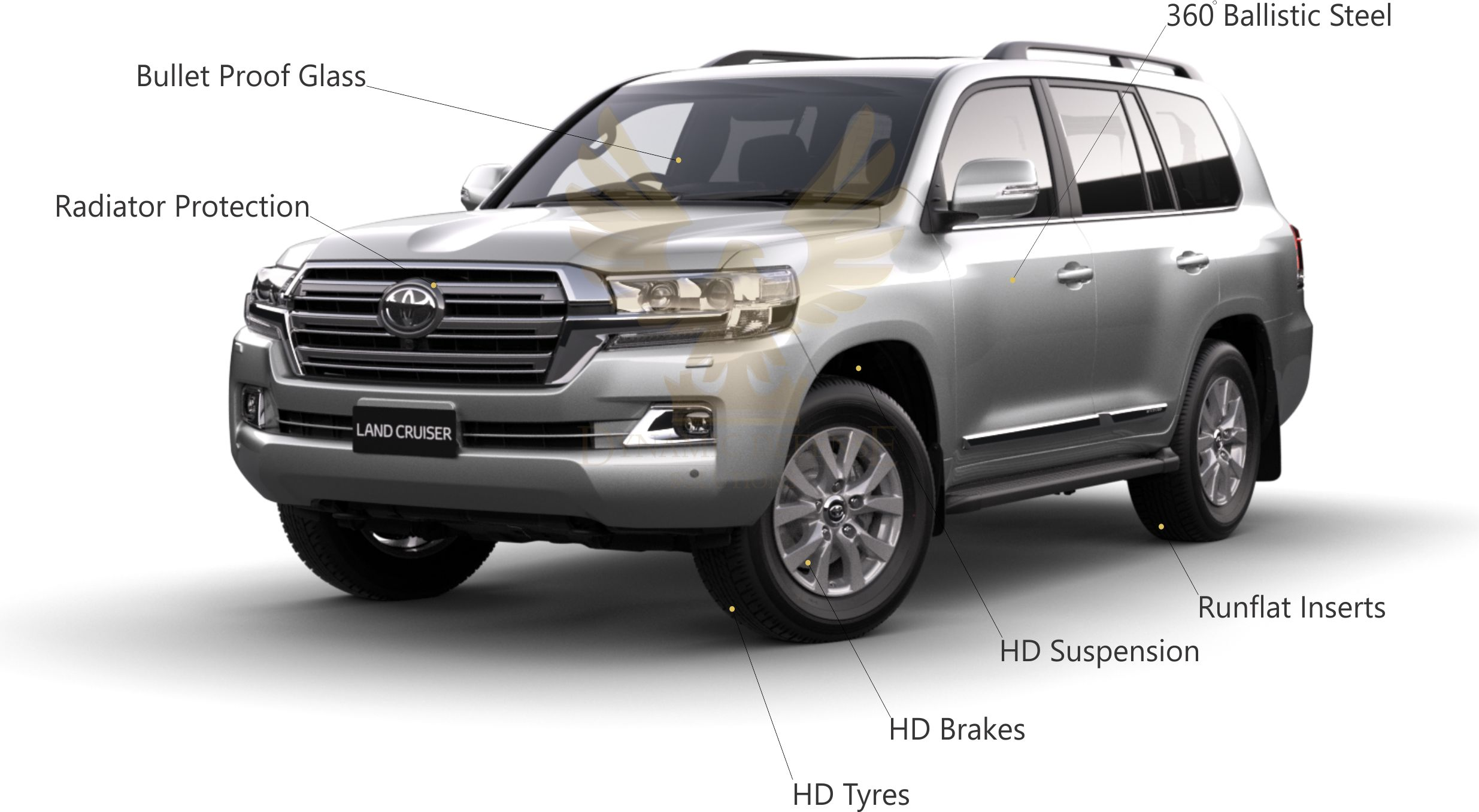 Top reasons to buy armored cars and trucks
